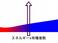 oosaka-2