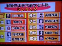 ranking1109
