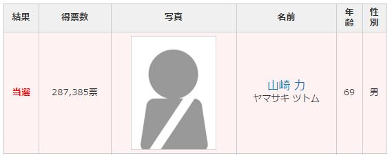2016年 第24回参議院議員選挙 青森県選挙区紹介
