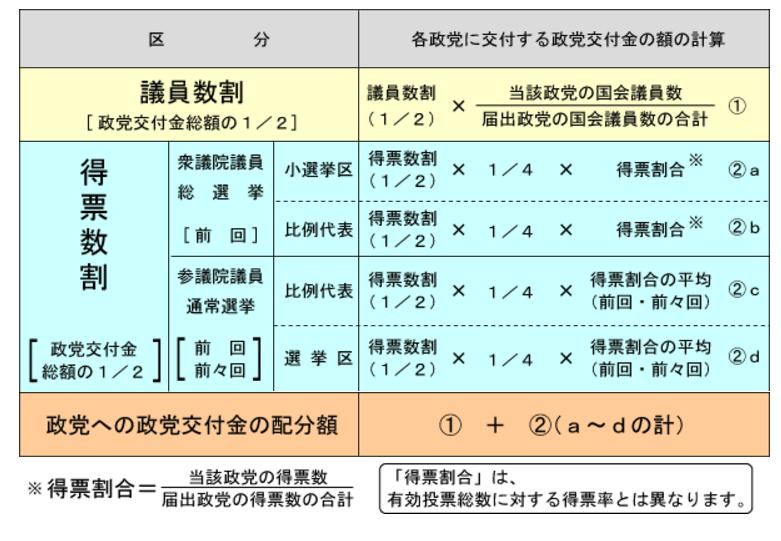 (総務省HPより)