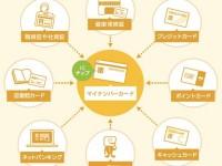 (出典:NHK NEWS WEB)
