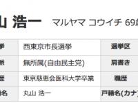 koichi_maruyama