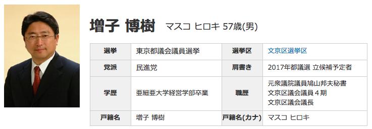 hiroki_masuko