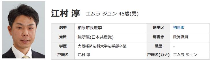 jun_emura