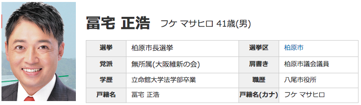 masahiro_fuke
