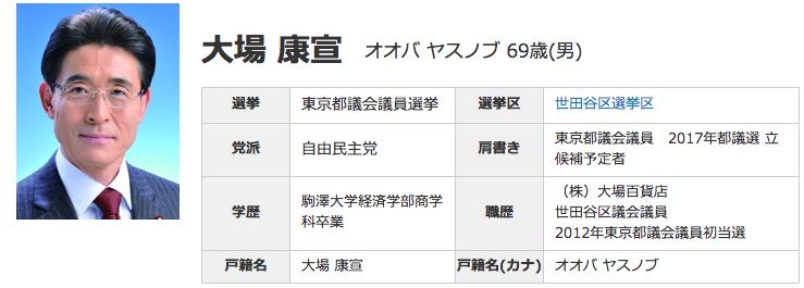 yasunobu_ohba