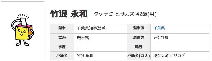 hisakazu_takenami
