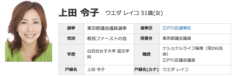 reiko_ueda