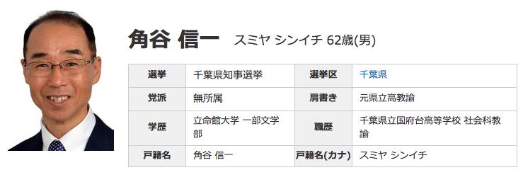 shinichi_sumiya