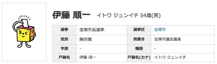 junichi_ito