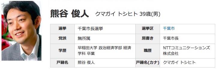 toshihito_kumagai