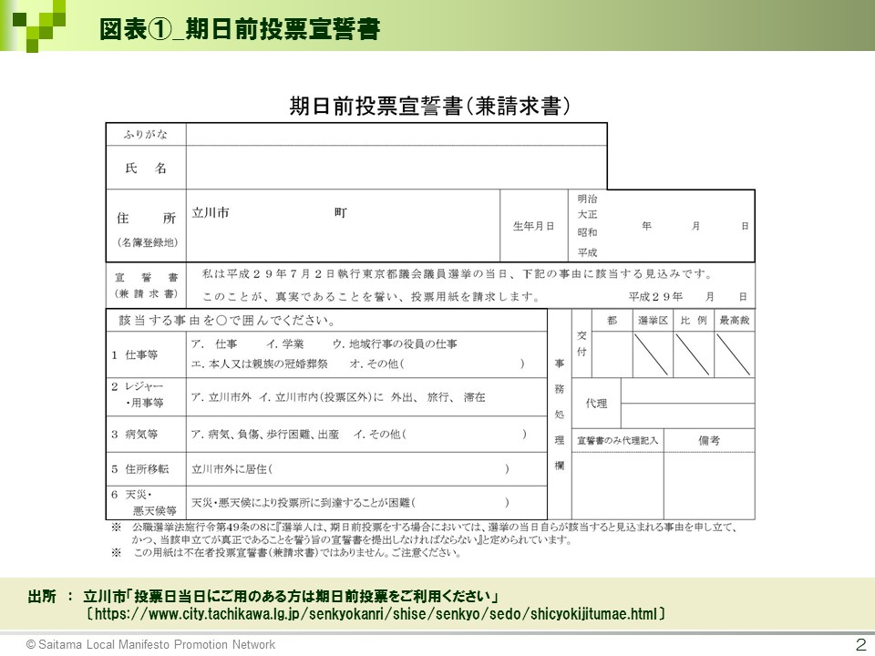 【選挙ドットコム様】図表①_期日前投票宣誓書