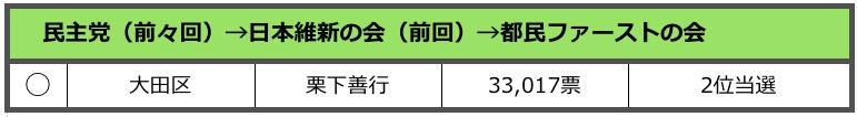 4ishin-tomi