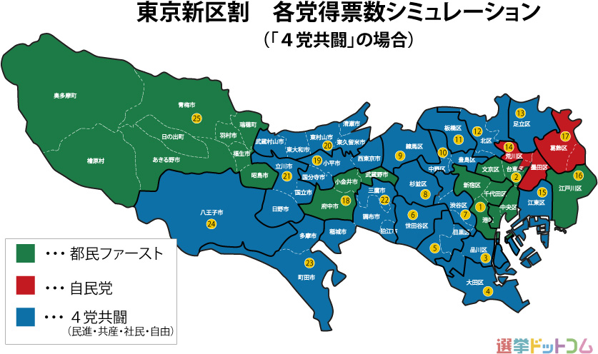 【緊急】衆院選挙東京25議席予測 野党4党で18議席、日本Fが5議席、自民2議席に激減