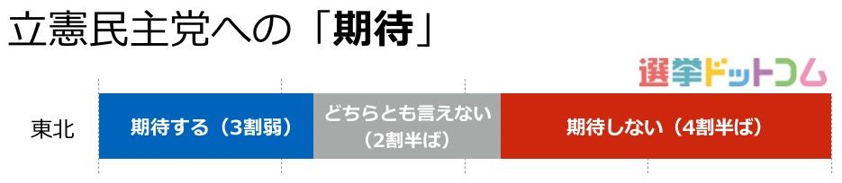 2_東北03