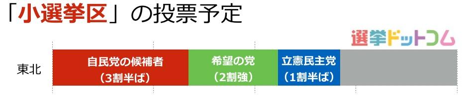 2_東北04