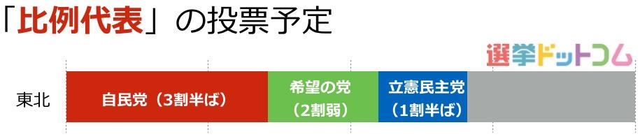 2_東北05