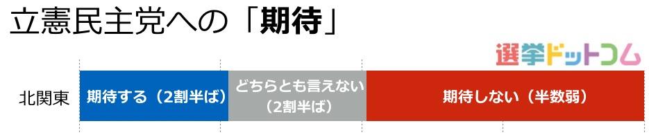 3_北関東03