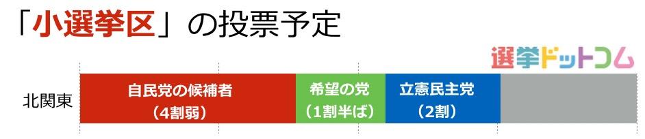3_北関東04