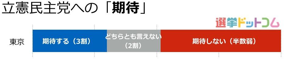4_東京03