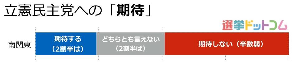 5_南関東03