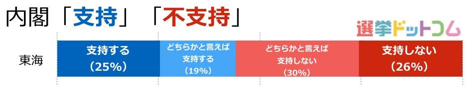 7_東海01