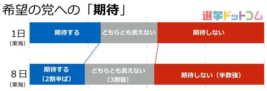 7_東海02