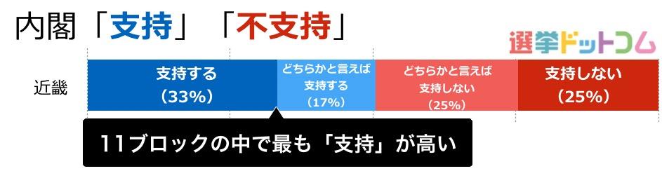 8_近畿01
