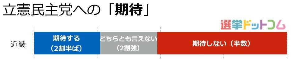 8_近畿03