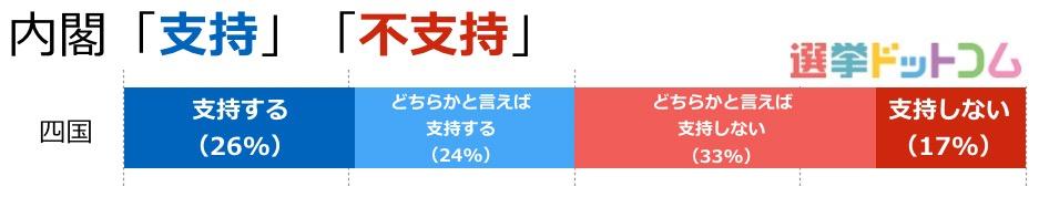 10_四国01