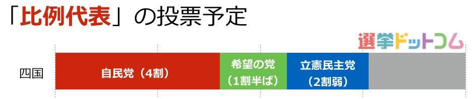 10_四国05