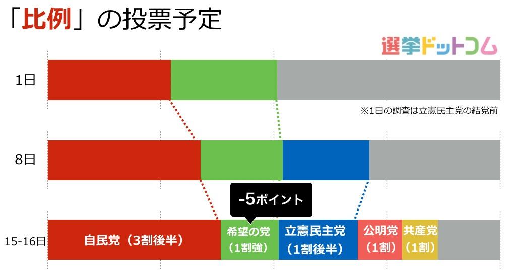 03北関東01