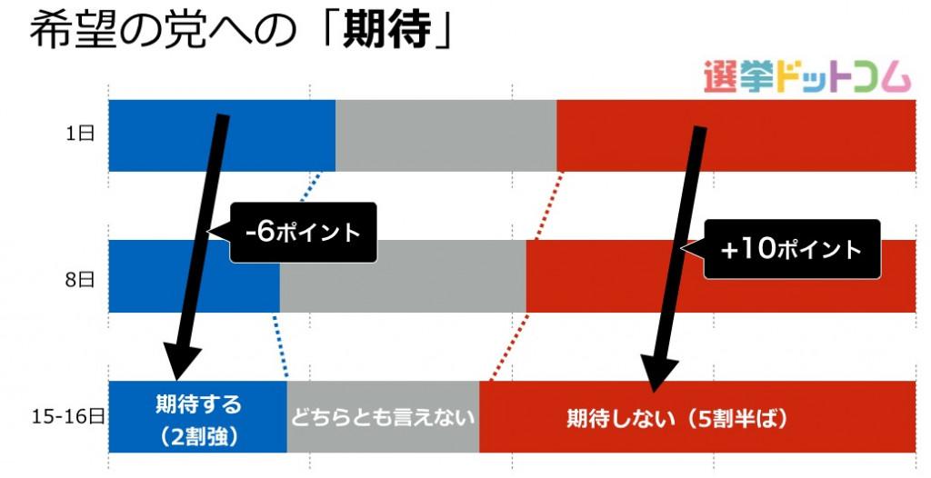 06北陸信越04
