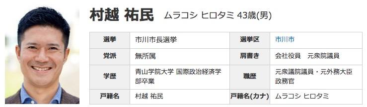 1murakoshi