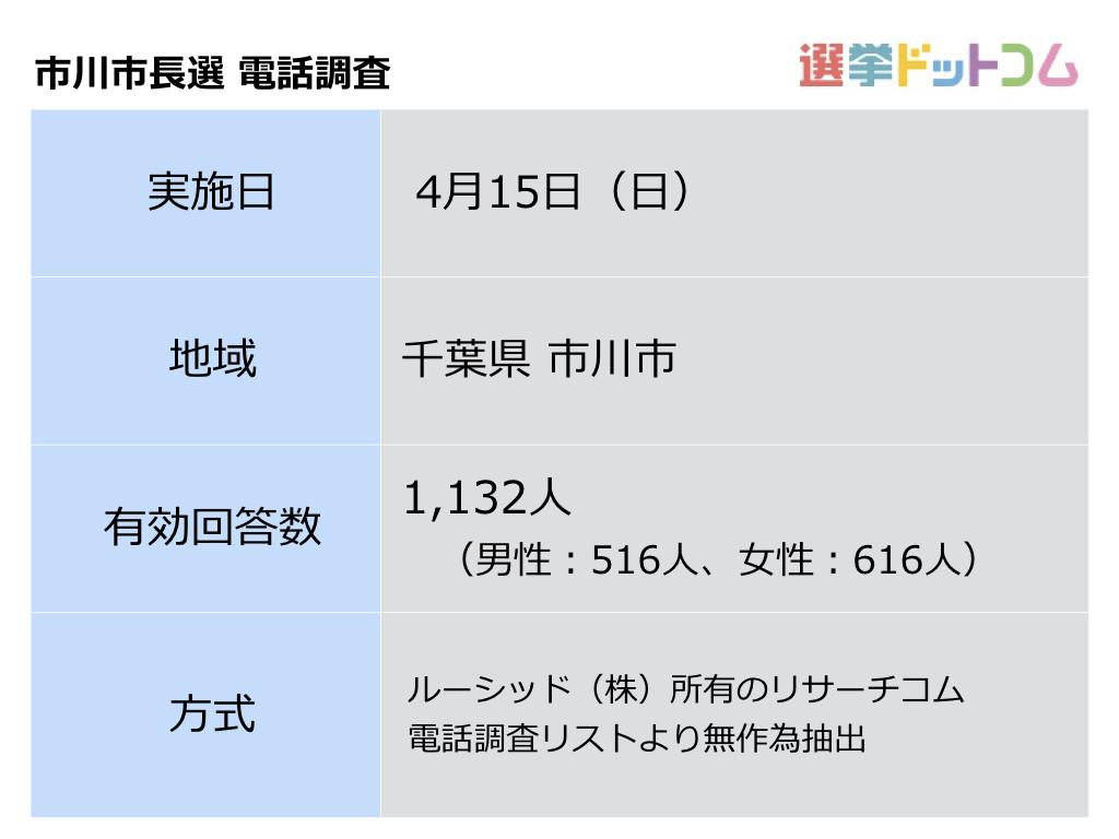 ichikawa.001